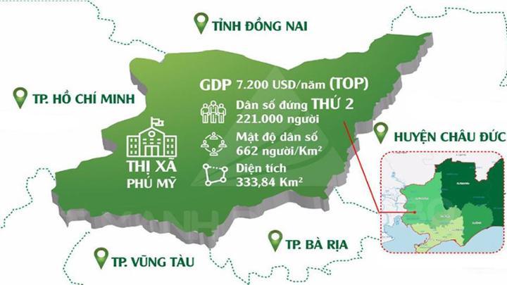 Đầu tư bất động sản Phú Mỹ